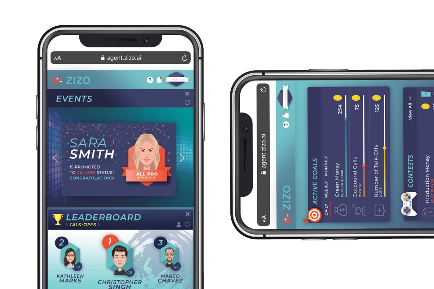 ZIZO Mobile Dashboard View